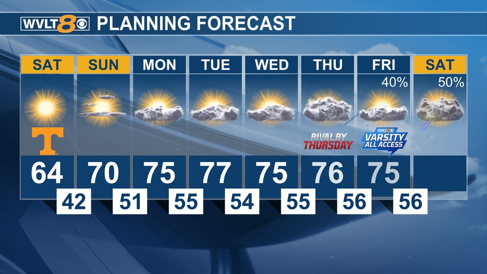 Warmer air arrives later in the week.