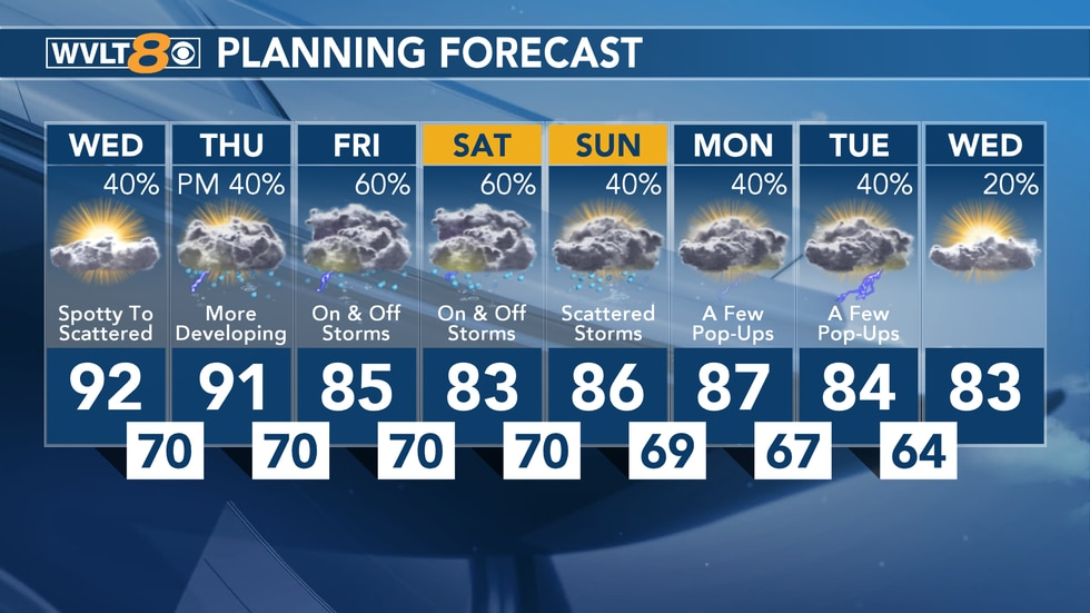 Wed AM 8-Day Forecast