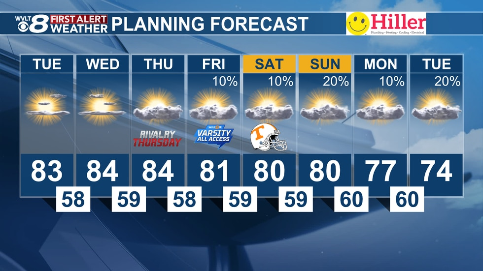Monday Evening's 8 Day Planner