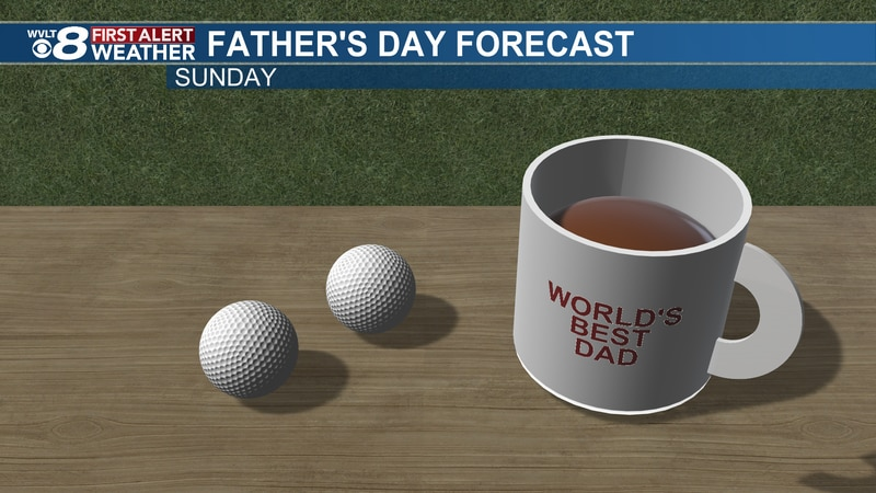 Father's Day Forecast