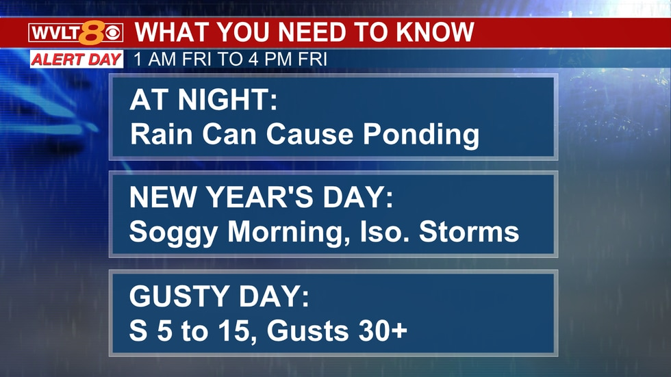What you need to know for Friday's alert.
