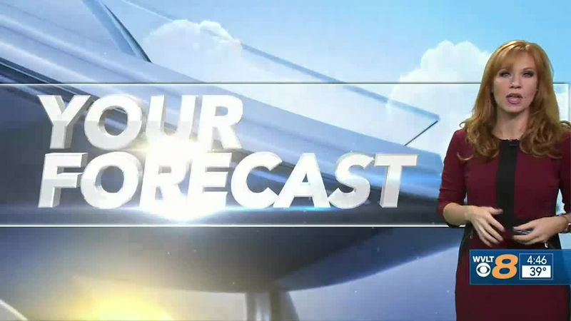 Your forecast: Gusty to rain and storms, WVLT Weather Alert today