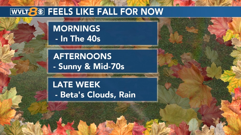 Fall officially starts Tuesday, and the weather is lining up.  Late week changes come from...