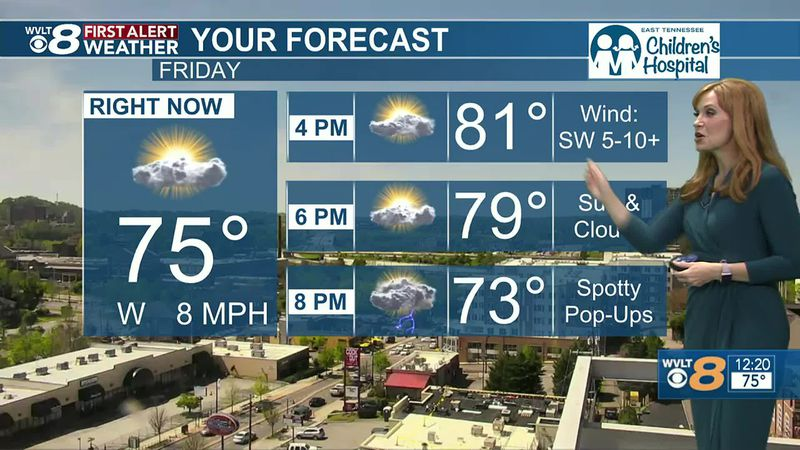 Break for sun today, then more rain and storms tomorrow