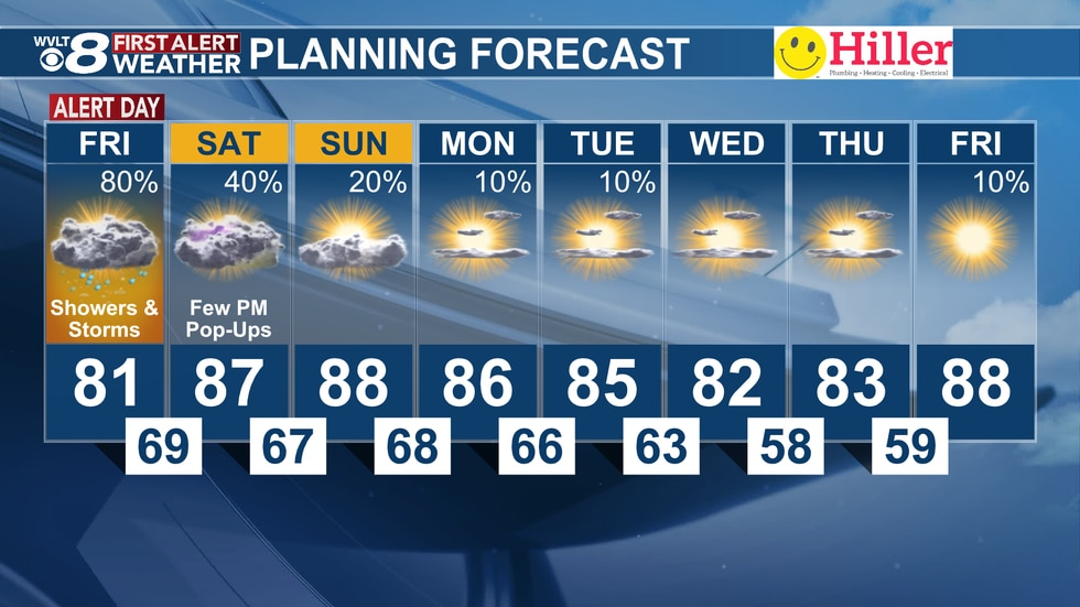 Friday Evening's 8 Day Planner