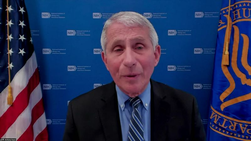 Dr. Anthony Fauci says breakthrough COVID-19 infections happen because no vaccine is 100%.