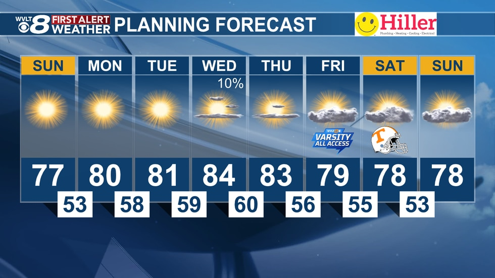Saturday Evening's 8 Day Planner