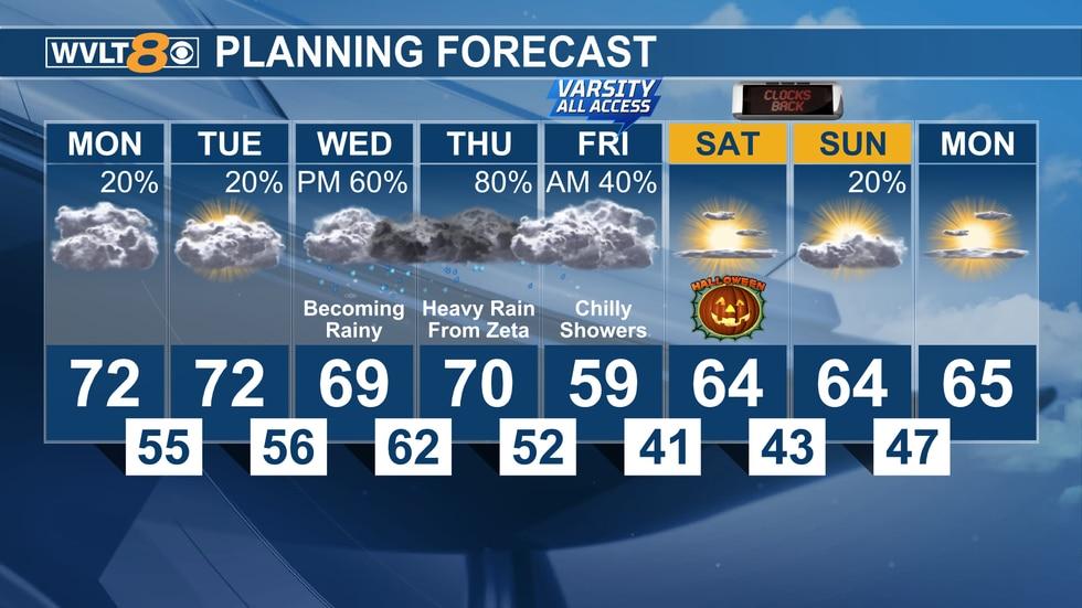 Monday 8-day forecast