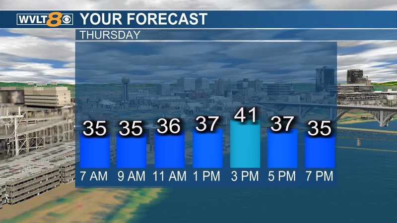 Cold and cloudy conditions start us off Thursday.