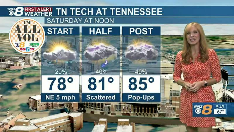 Spotty to scattered rain and storms Saturday