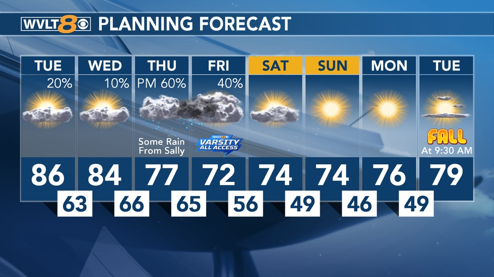 Tue AM 8-day forecast