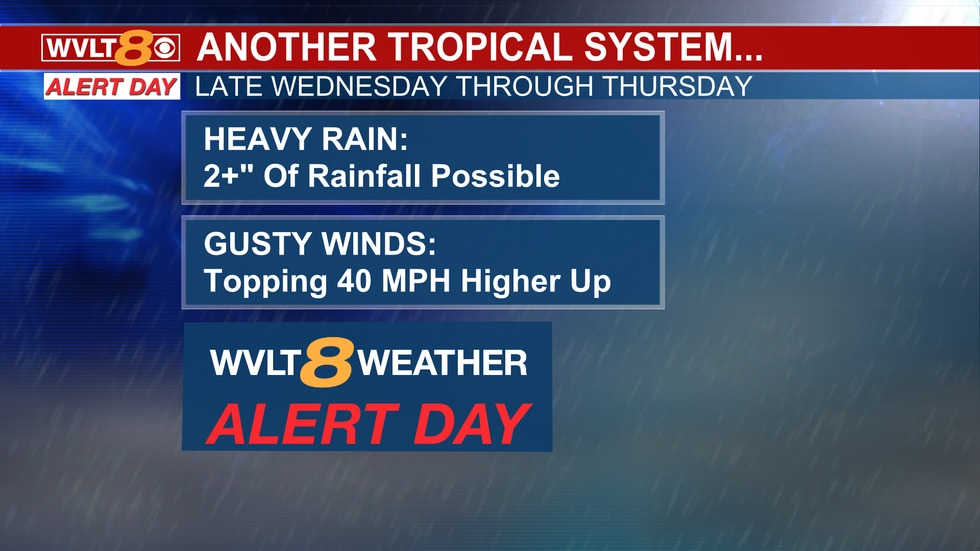 Wednesday evening through Thursday, heavy rain & gusty winds