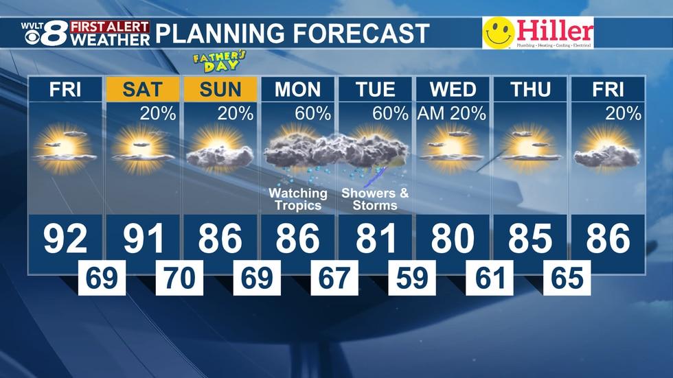 Forecast from WVLT