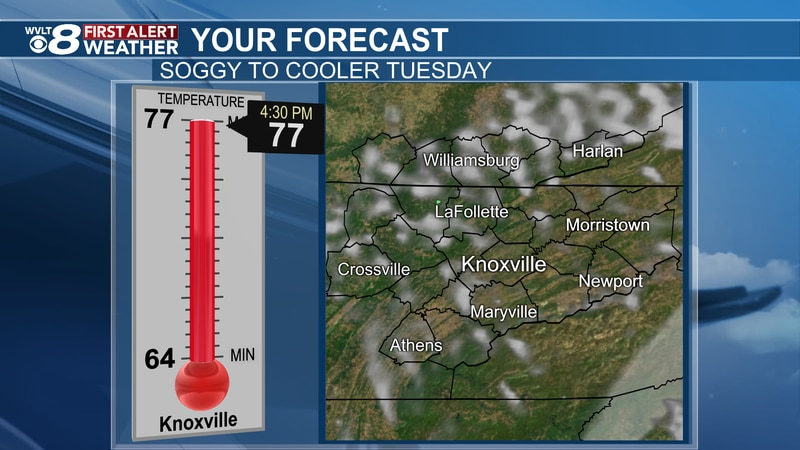 Soggy to cooler Tuesday