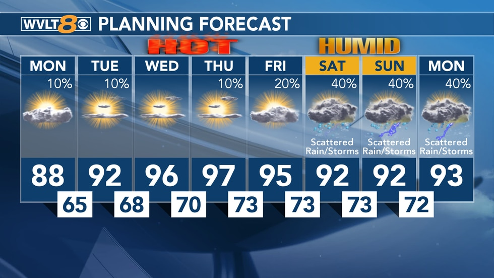 Mon AM 8-Day Forecast
