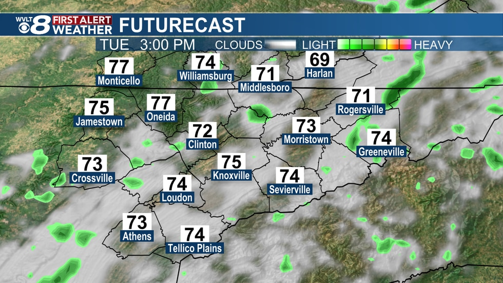 Temperatures in the mid to upper 70s this afternoon.