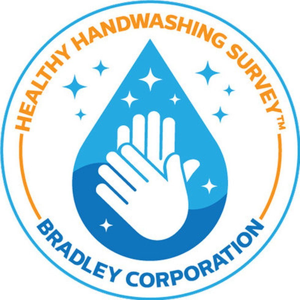The annual Healthy Handwashing Survey from Bradley Corp. queried 1,050 American adults Jan....