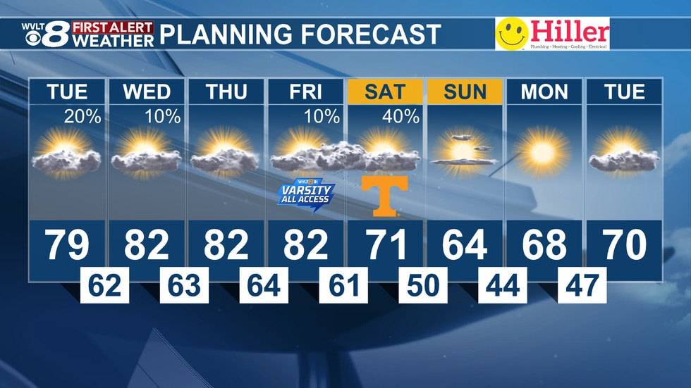Monday evening's 8-day planner