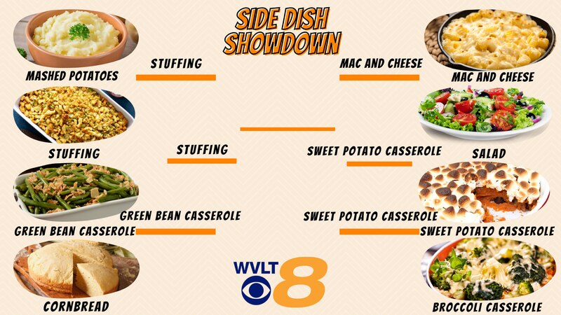 Tell us your favorite's in WVLT's Side Dish Showdown