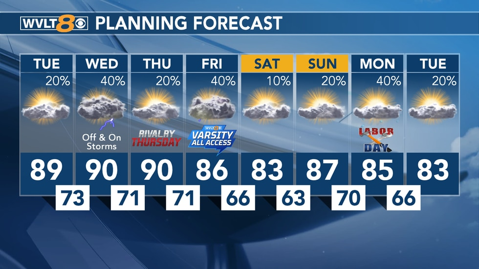 Scattered storms are possible much of this week.