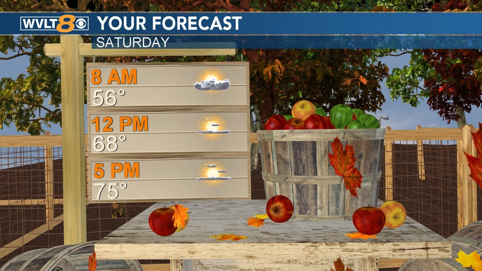 A taste of fall is with us on Saturday.