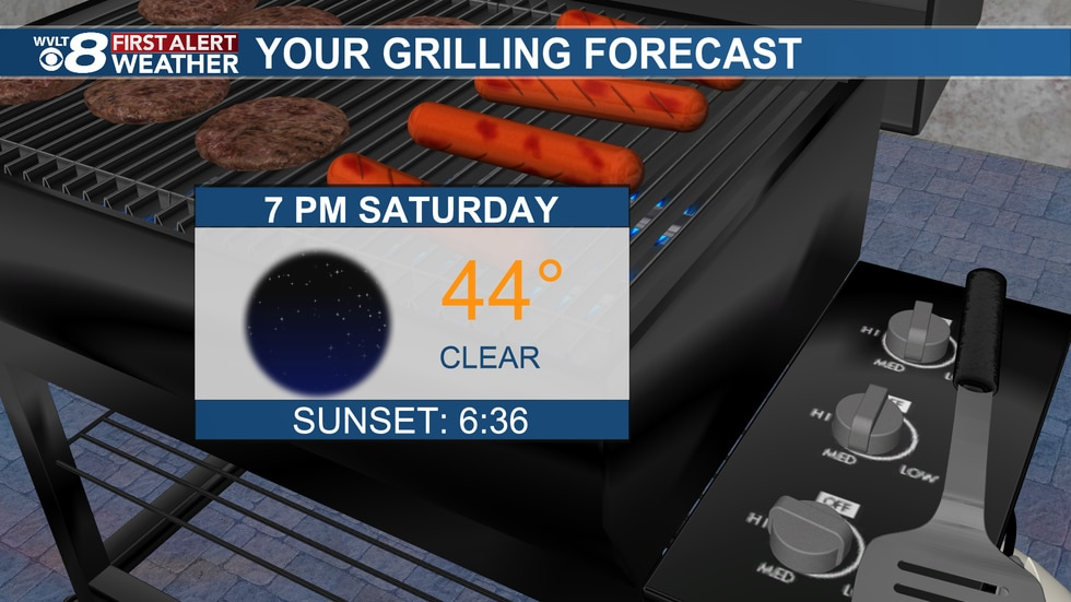 Grilling this evening comes with a sweater.