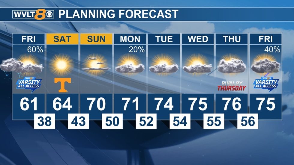 Chilly this weekend before warming next week