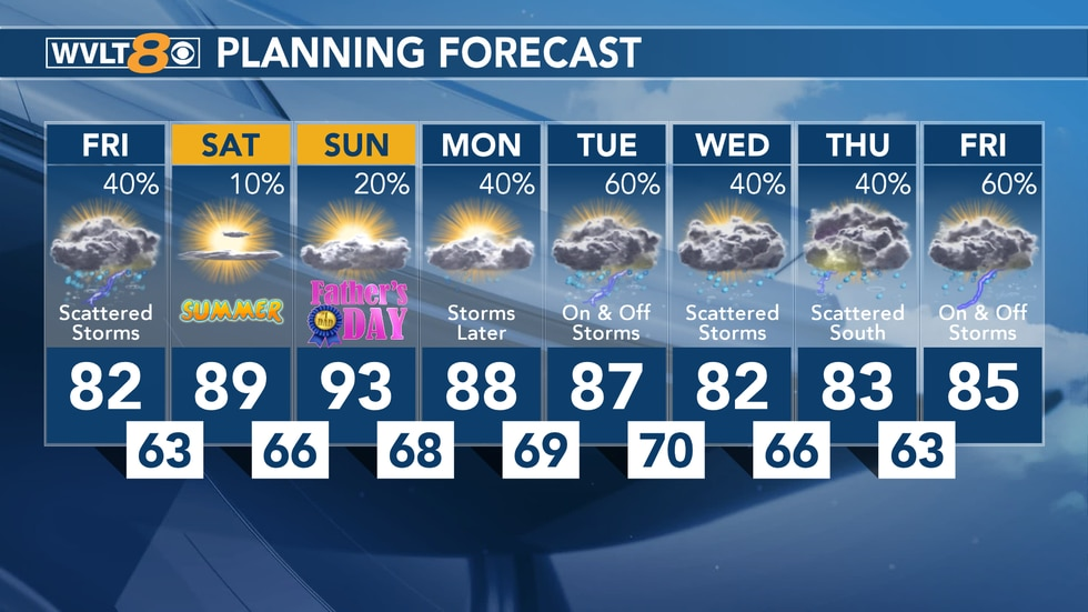 Storms Friday, hotter weekend