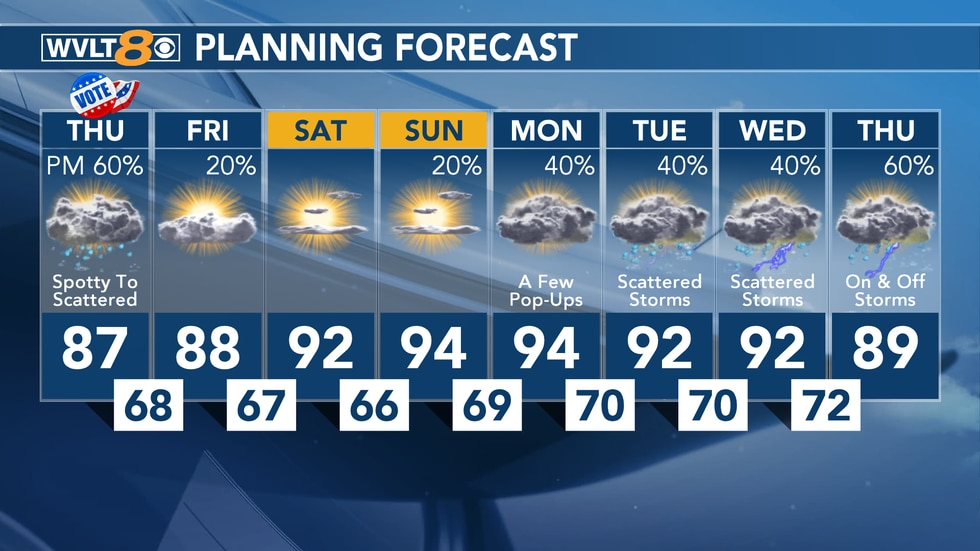 Thu AM 8-Day Forecast