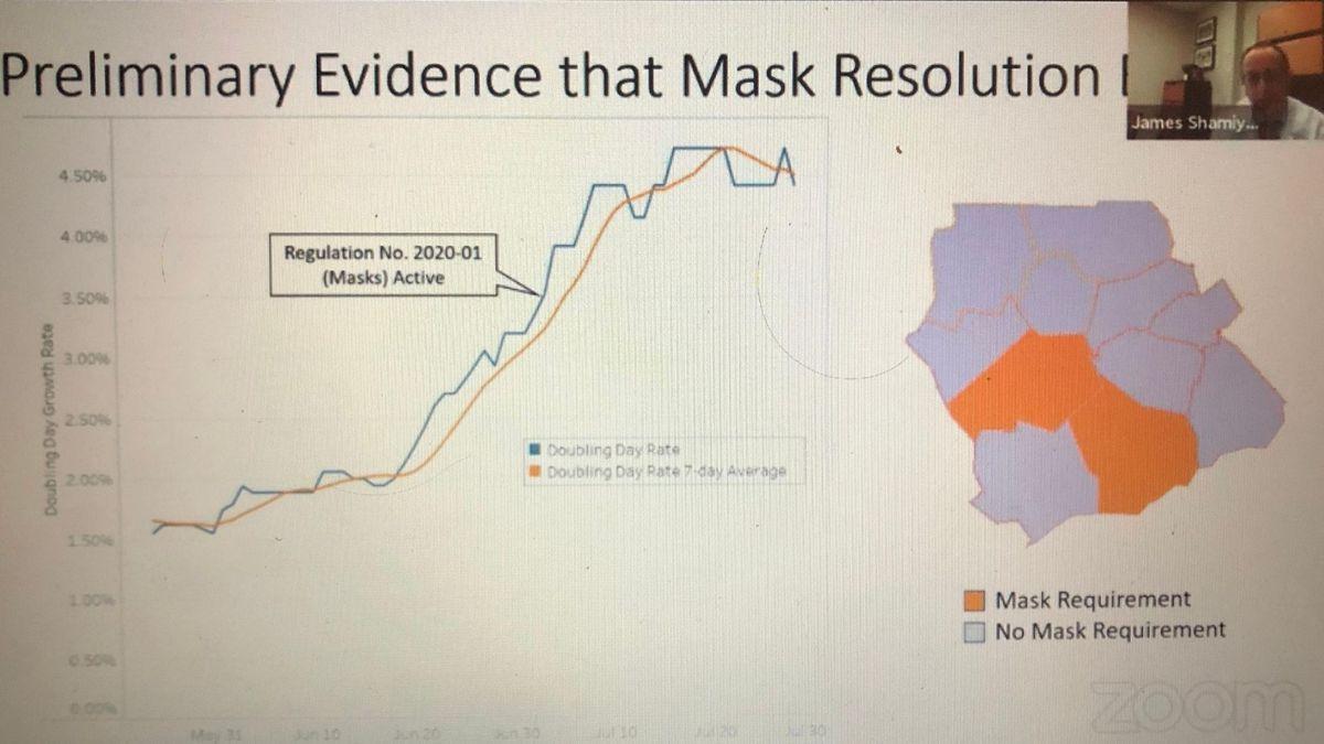 Mask mandate data