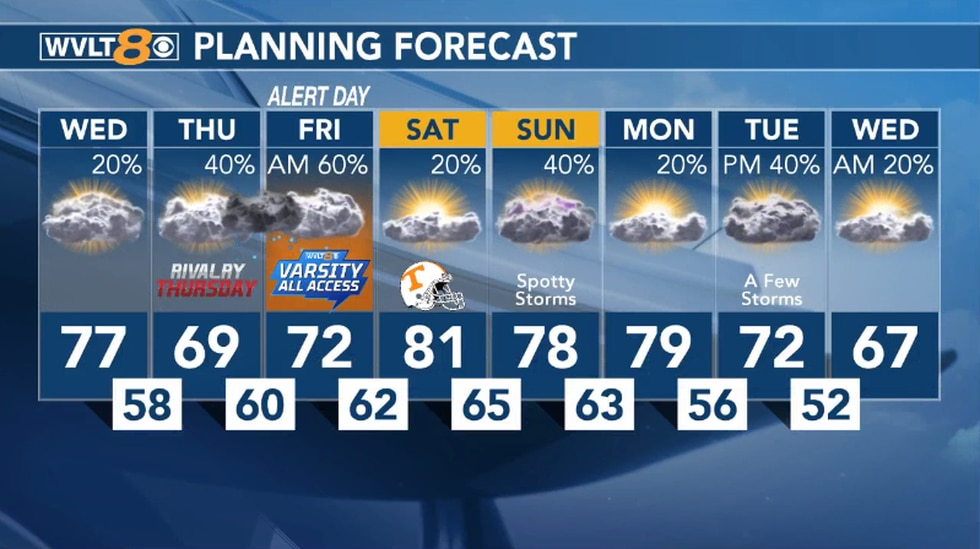 More tropical rain to end the week followed by more fall air.