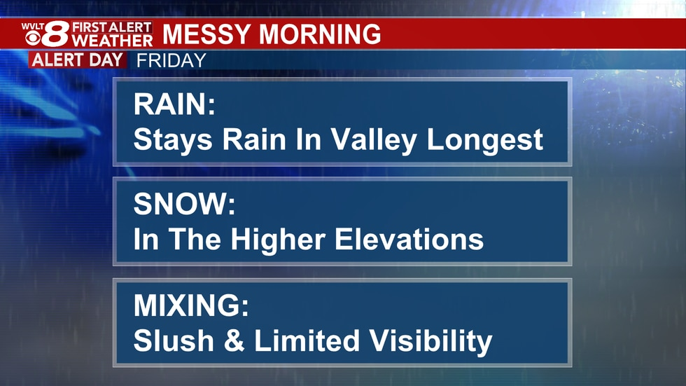 Friday starts with a messy mix of rain to sleet and snow.