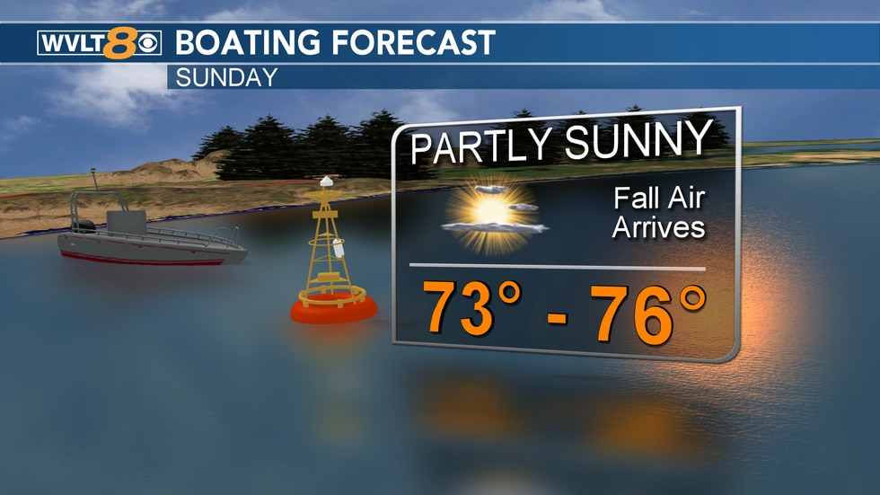 Light winds and smooth waters on Sunday.