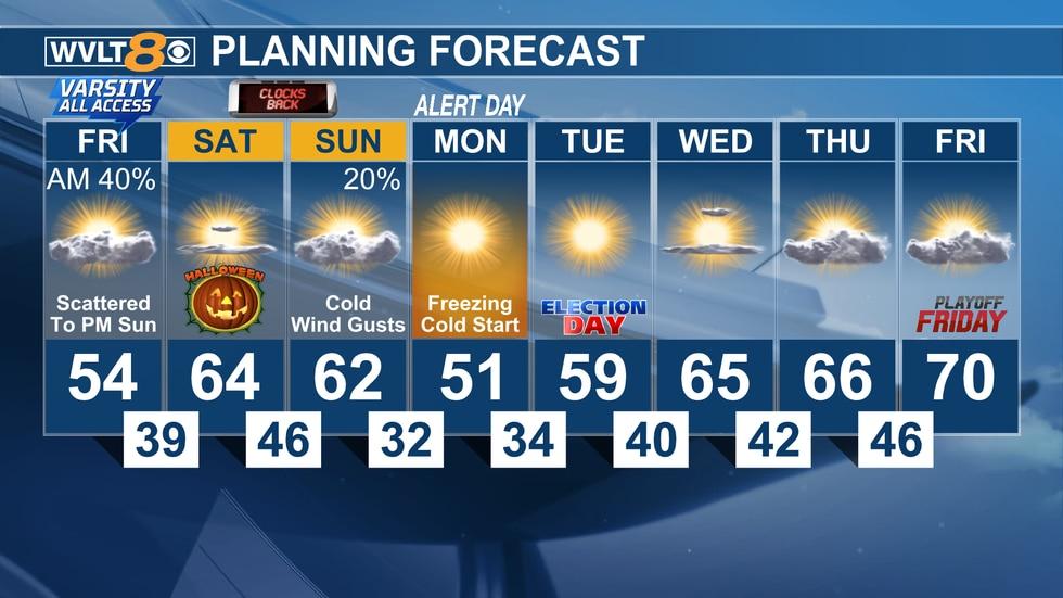 Friday 8-day forecast